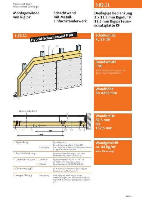 Gut gemocht Dreilagige Beplankung 2 x 12,5 mm Rigidur H 12,5 mm Rigips Feuer CS47