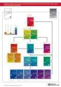 Introducción a la gestión de inventarios de equipo médico - Page 2
