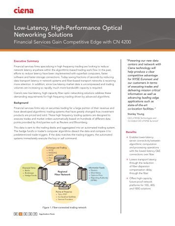 Ciena Low-Latency, High-Performance Optical Networking ...