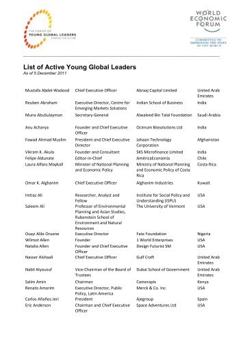 List of Active Young Global Leaders - World Economic Forum