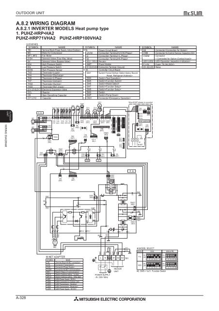 A 8 2 Wiring Diagram