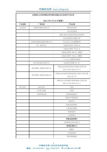 中国检测网www.cninsp.com