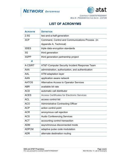 Picc acronym medical