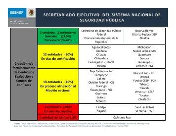 12 entidades - SE SNSP - Secretariado Ejecutivo