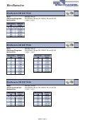 Blindflansche - bei Edelstahlhandel Ötigheim GmbH - Seite 2