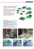 FIXTURING SYSTEM FOR WIRE EDM - Hirschmann GmbH - Page 7