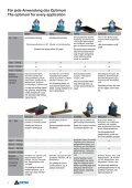 Werkzeugsysteme für Bearbeitungszentren Tool systems ... - Benz Inc - Seite 4