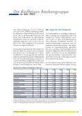 Die Raiffeisen Bankengruppe im Jahr 2002 - Raiffeisen Zentralbank ... - Seite 2