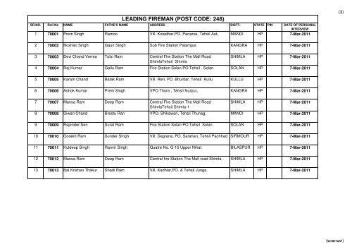 Interview schedule for various posts (Fireman,Commander etc
