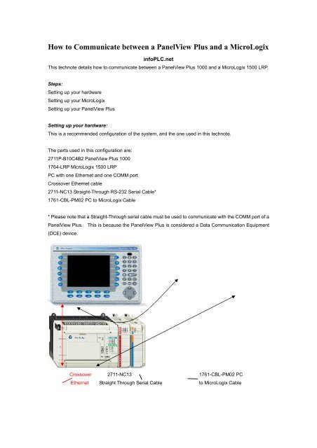 How to Communicate between a PanelView Plus and a     - Info PLC