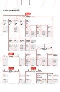 EMV-Messservice und Ingenieursdienstleistungen.Nebst - Simpex ... - Seite 2
