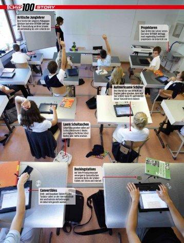 Das surfende Klassenzimmer - Schloss Neubeuern