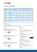 CrazyDrillTM Cool XL Extra-Lang - Scheinecker GmbH Wels - Seite 6