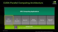 CUDA Parallel Computing Architecture - gpgpu