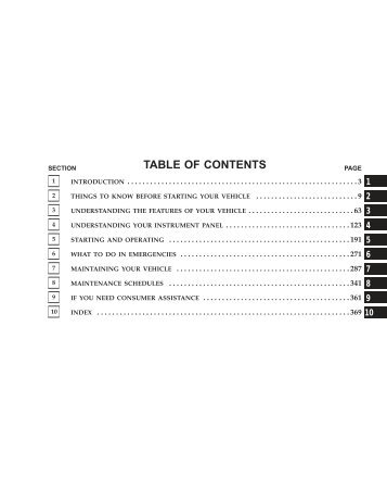 TABLE OF CONTENTS - Dodge