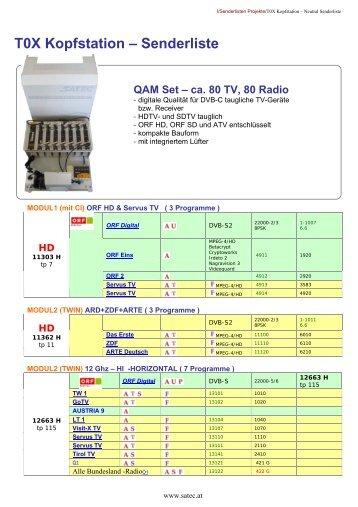T0X Kopfstation – Senderliste QAM Set - SATEC