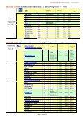 T0X Kopfstation – Senderliste QAM Set - SATEC - Page 5