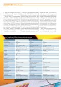 Leistungstest: Undercover reloaded! - FACTS Verlag GmbH - Seite 3