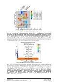 Variationsanalyse als Beitrag zur Sicherung ... - Dynardo GmbH - Seite 7
