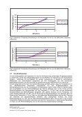 Simulation von Brandversuchen an ... - Dynardo GmbH - Seite 6