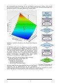 geometrie Sensitivitäts -analyse - Seite 4