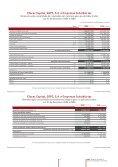 Notas às demonstrações financeiras consolidadas - Efacec - Page 7