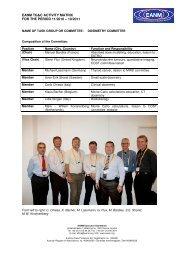 eanm tg&c activity matrix for the period 11/2010 – 10/2011
