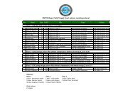 ENFTA Open Field-Target Cup 1. phase results protocol