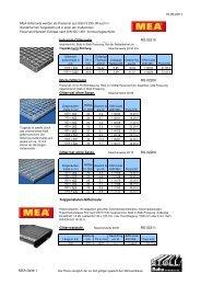 Industrie-Gitterroste RG 02210 Norm-Gitterroste RG 02200