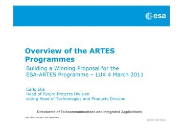 Overview of the ARTES Programmes - Luxembourg Space Cluster