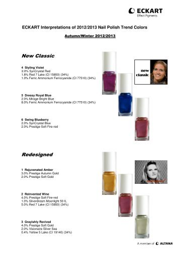 2012 Nail Polish Trend Colors Spring Summer