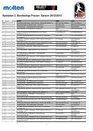 Spielplan 2. BL Kurzversion - Handball Bundesliga Frauen