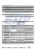 gesamte Lagerliste ausdrucken - EHP GmbH - Page 5