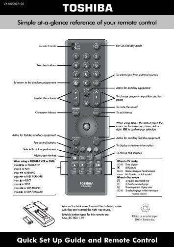 quick set up guide and remote control schuss home electronic?quality=80 electron tcm 600 instruction manual pdf symantec norton antivirus electron tcm 600 wiring diagram at n-0.co
