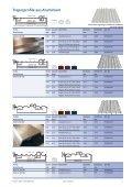 Lagerprogramm Dach und Wand - Klöckner Stahl - Seite 7