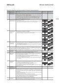 BRAAS BURGUND (PLATE DOMANIALE) - Seite 5