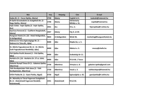 Dr. Gémes Etelka  2 - Dr 290972fae2