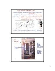 1 Chemical Vapor Deposition (CVD) CVD reactors