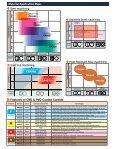 KYOCERA CVD & PVD Coated Carbide Sale - Kyocera Americas - Page 2