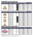 KYOCERA CVD & PVD Coated Carbide Sale - Kyocera Americas - Page 4