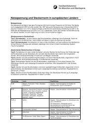 Netzspannung und Steckernorm in europäischen ... - Bayern - Europa