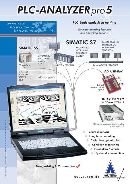 Data sheet PLC-ANALYZER pro 5 - ER-Soft