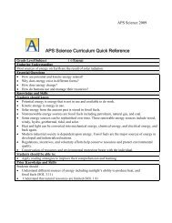 APS Science Curriculum Quick Reference