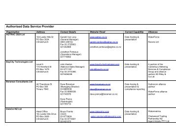 Authorised Data Service Provider - Environment Canterbury