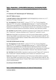 """Koop 1- Blauwe duiver BE-2011-5006741- inteelt naar de : """" Den ..."""