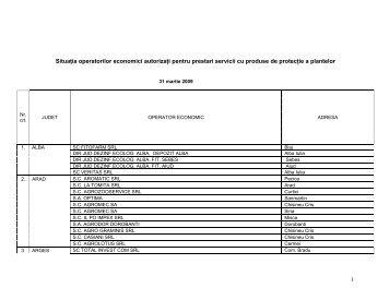 1 Situaţia operatorilor economici autorizaţi pentru prestari ... - MADR