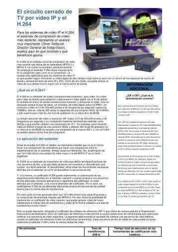 El circuito cerrado de TV por vídeo IP y el H.264 - IndigoVision