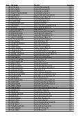 SERİMYA 2010 GENEL SONUÇLAR - Page 3