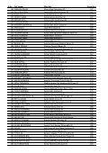 SERİMYA 2010 GENEL SONUÇLAR - Page 4