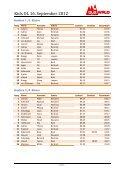 Rangliste 2012 - Bleiche Wald - Page 3